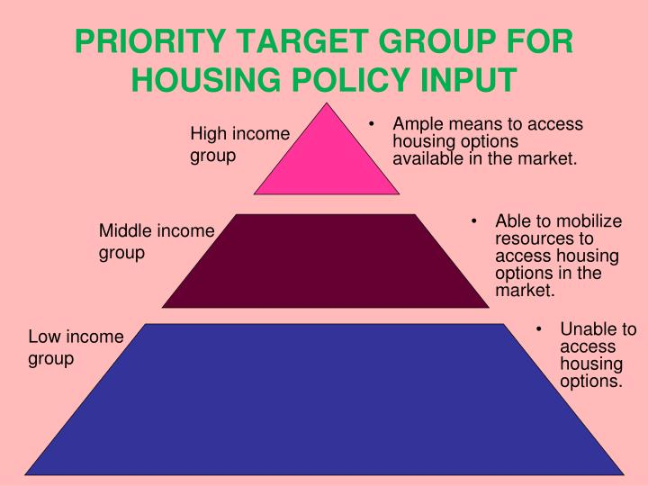 PRIORITY TARGET GROUP FOR HOUSING POLICY INPUT
