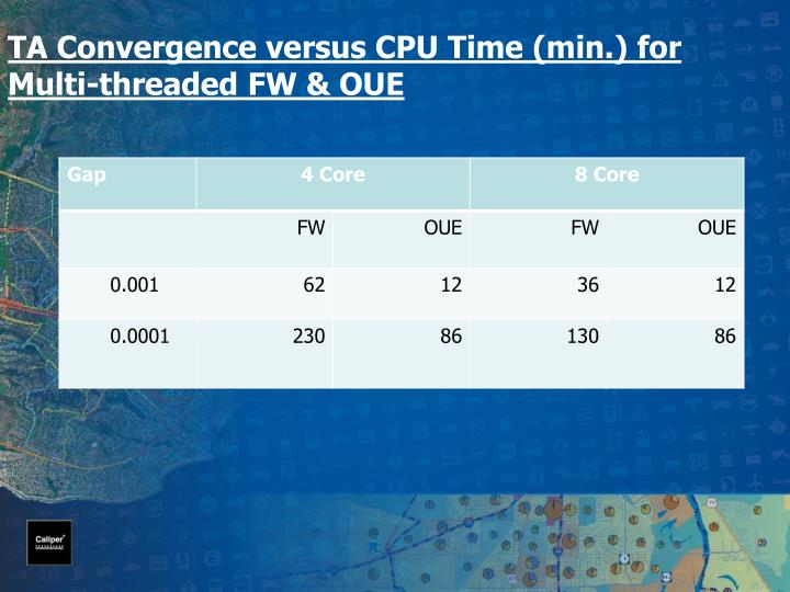 TA Convergence versus CPU Time (min.) for Multi-threaded FW & OUE