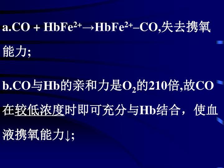 a.CO + HbFe