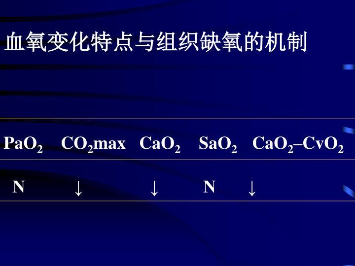 血氧变化特点与组织缺氧的机制