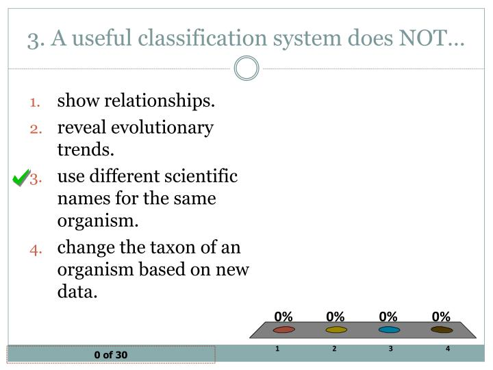 3. A useful classification system does NOT…