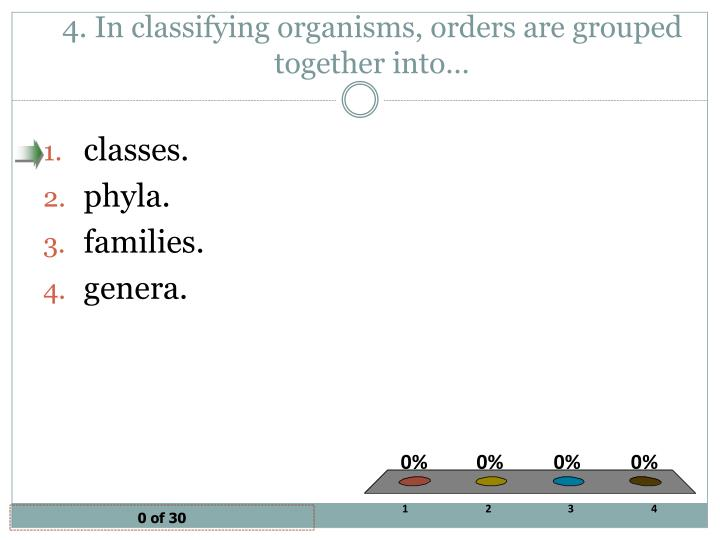 4. In classifying organisms, orders are grouped together into…
