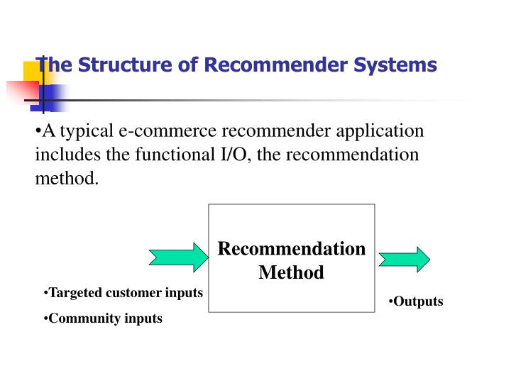 Recommendation Method