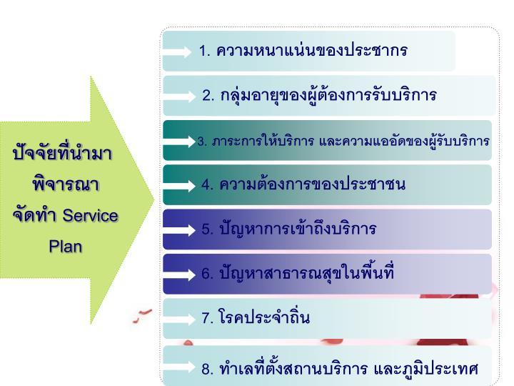 1. ความหนาแน่นของประชากร