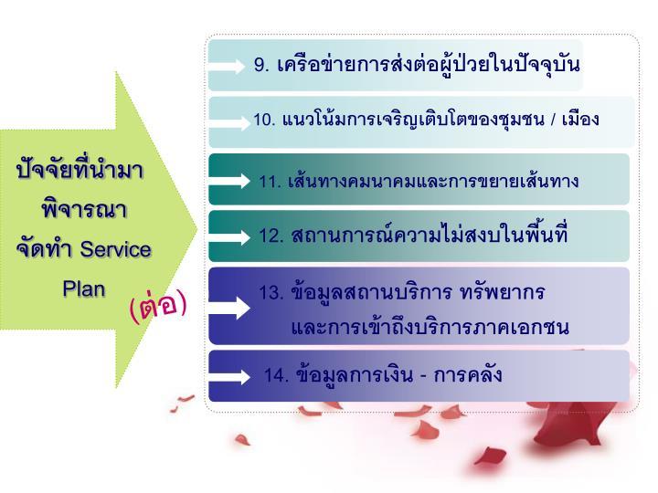 9. เครือข่ายการส่งต่อผู้ป่วยในปัจจุบัน