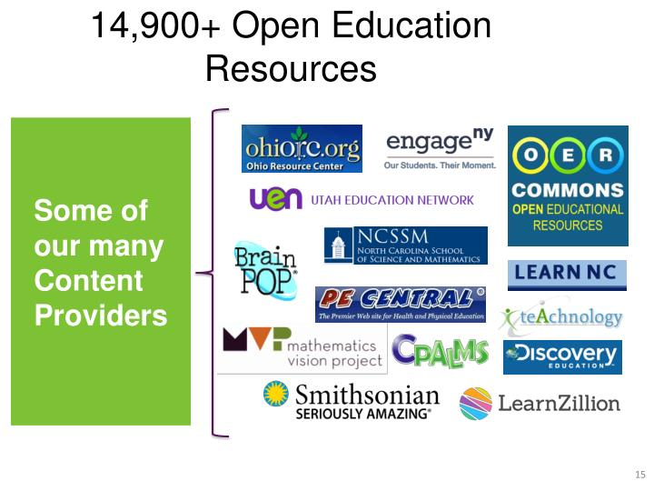 14,900+ Open Education Resources