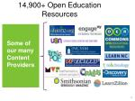 14 900 open education resources