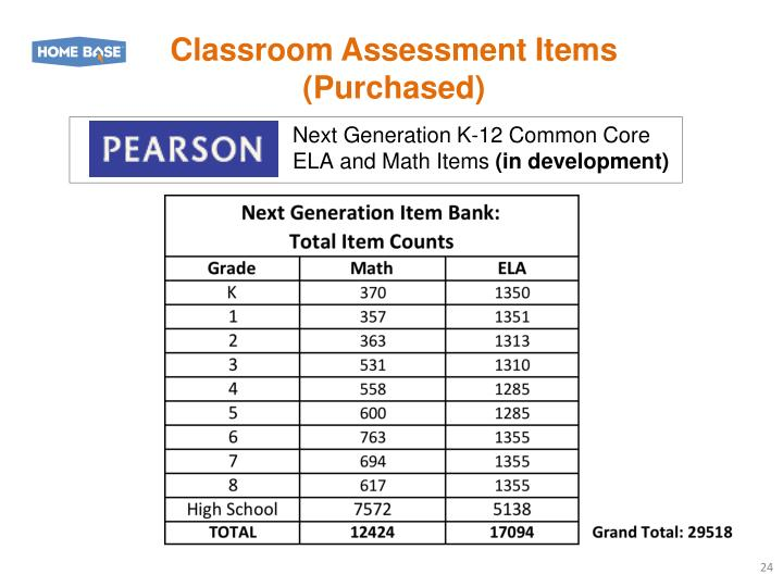 Classroom Assessment Items