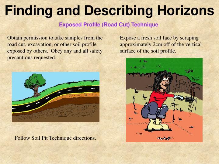 Finding and Describing Horizons