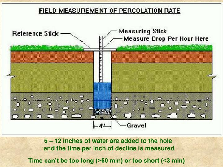 6 – 12 inches of water are added to the hole