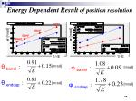 energy dependent result of position resolution