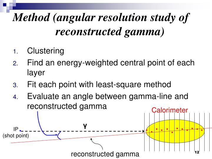 Method (angular resolution study of