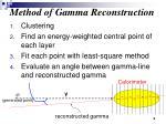 method of gamma reconstruction