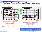 position resolution of cluster cell 1 cm