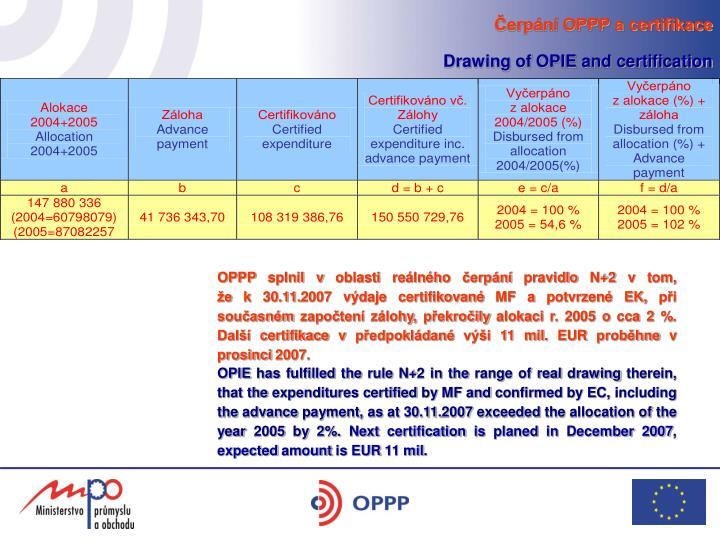 Čerpání OPPP a certifikace