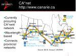 ca net http www canarie ca