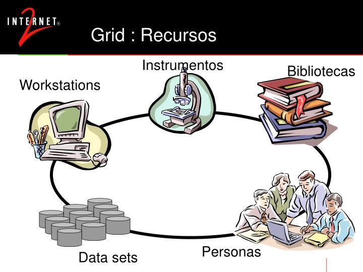 Grid : Recursos