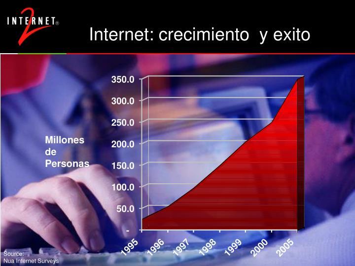 Internet: crecimiento  y exito