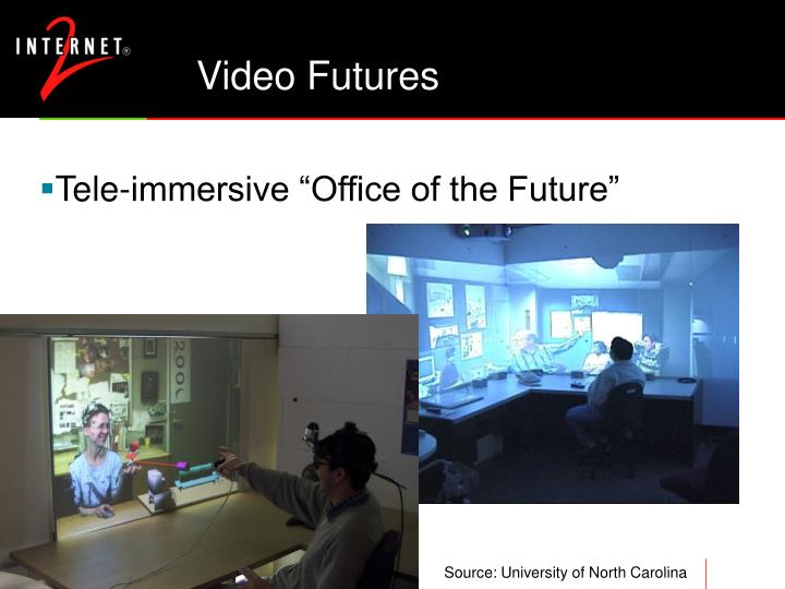 Video Futures