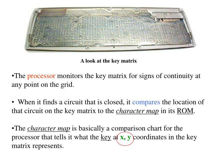 A look at the key matrix