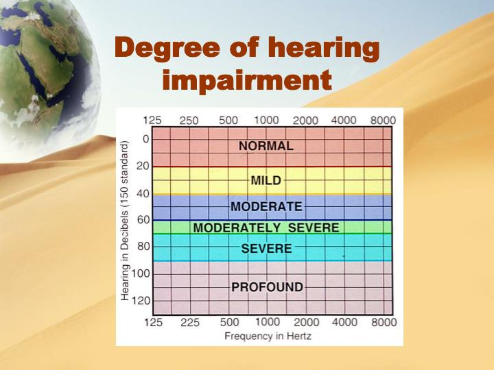 Degree of hearing impairment