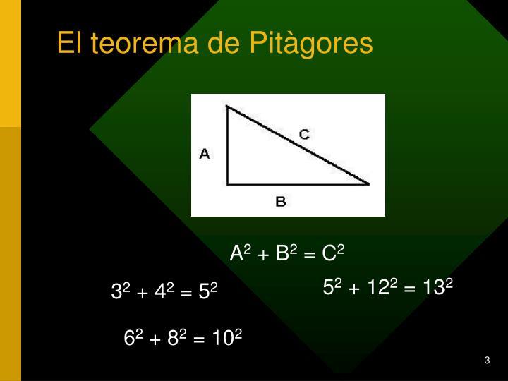 El teorema de Pitàgores