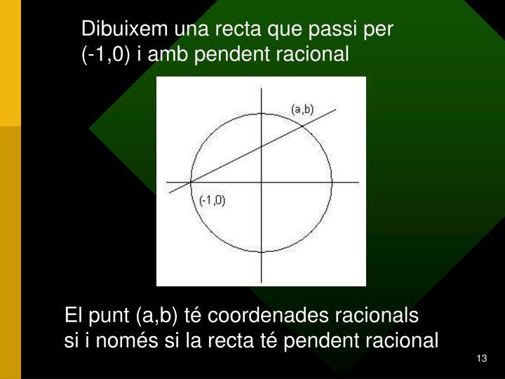 Dibuixem una recta que passi per (-1,0) i amb pendent racional
