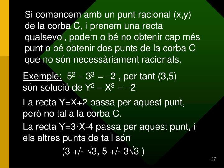 Si comencem amb un punt racional (x,y) de la corba C, i prenem una recta qualsevol, podem o bé no obtenir cap més punt o bé obtenir dos punts de la corba C que no són necessàriament racionals.