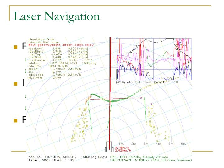 Laser Navigation