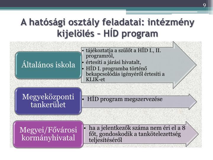 A hatósági osztály feladatai: intézmény kijelölés – HÍD program