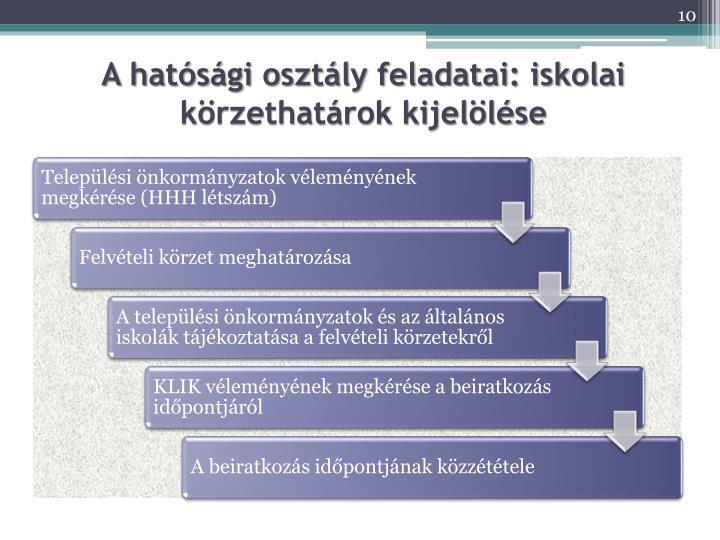 A hatósági osztály feladatai: iskolai körzethatárok kijelölése