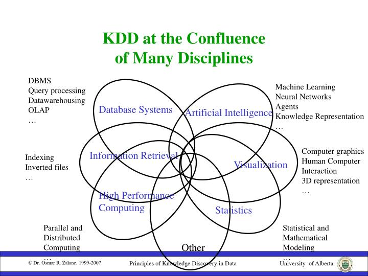 KDD at the Confluence