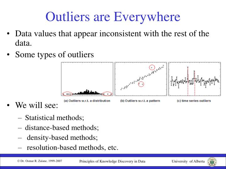 Outliers are Everywhere