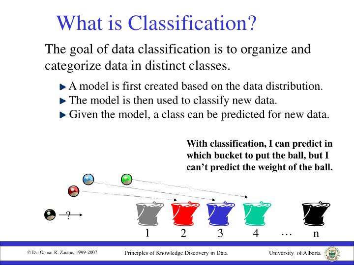 What is Classification?