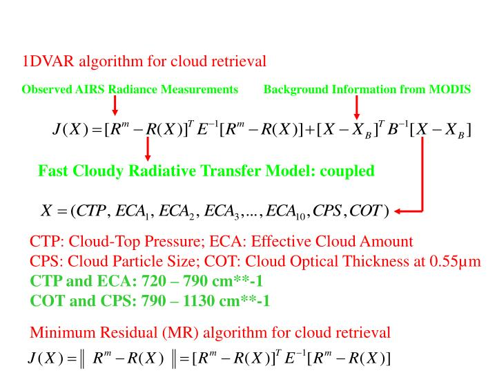 1DVAR algorithm for cloud retrieval