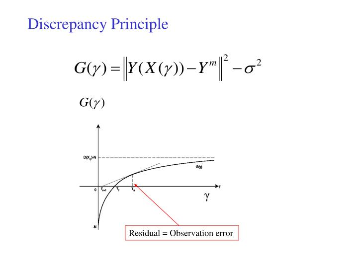 Discrepancy Principle