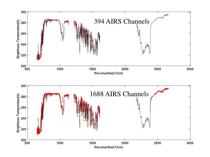 394 AIRS Channels