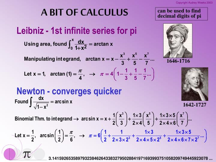 can be used to find decimal digits of pi
