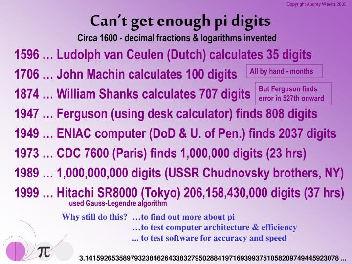 Cant get enough pi digits