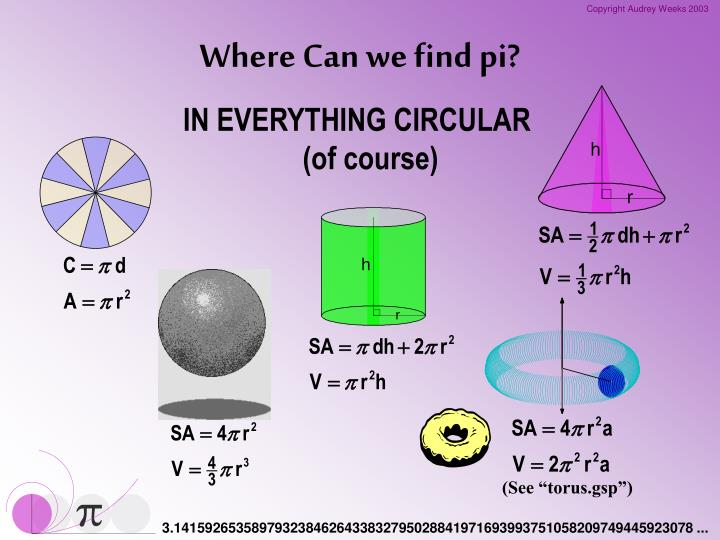 Where Can we find pi?