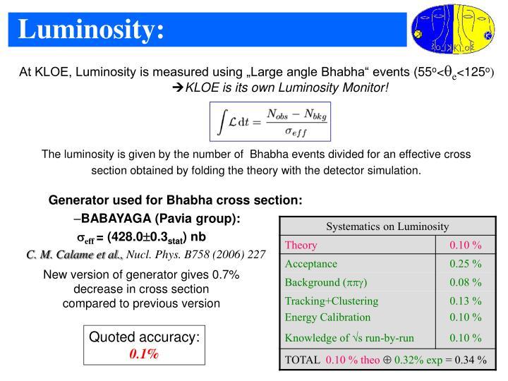 Luminosity: