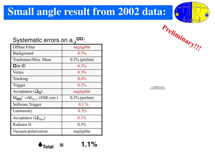 Small angle result from 2002 data: