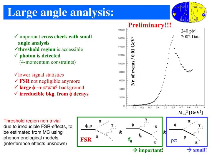 Large angle analysis: