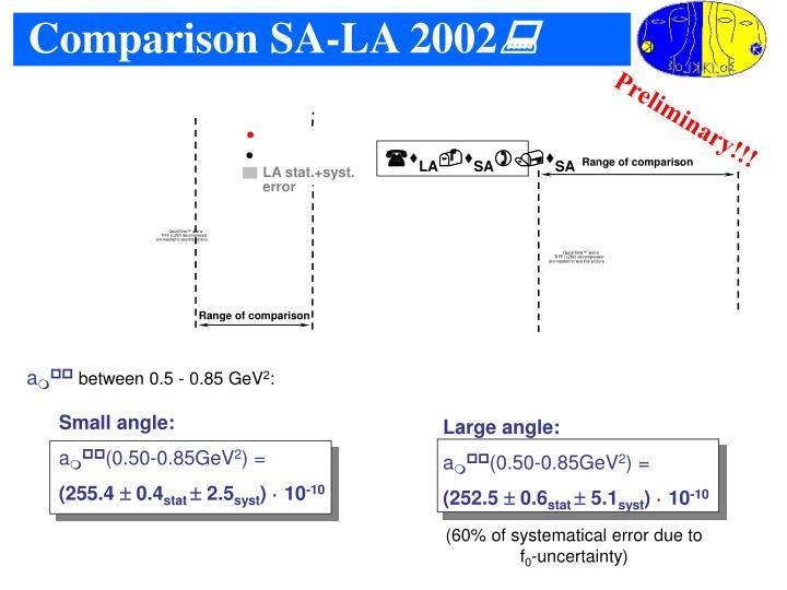 Comparison SA-LA 2002