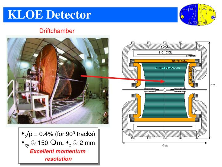 KLOE Detector