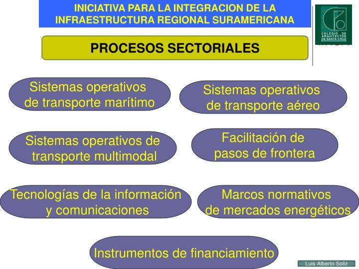 INICIATIVA PARA LA INTEGRACION DE LA INFRAESTRUCTURA REGIONAL SURAMERICANA