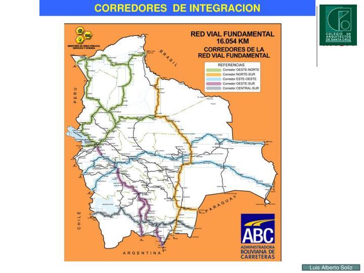 CORREDORES  DE INTEGRACION
