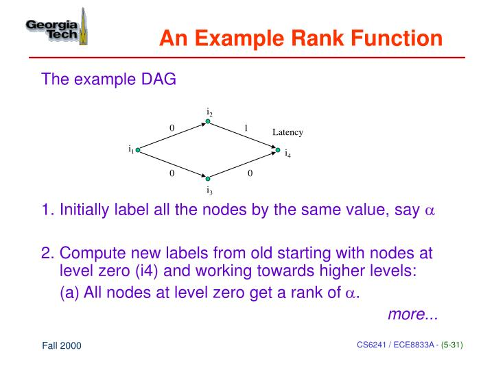 An Example Rank Function
