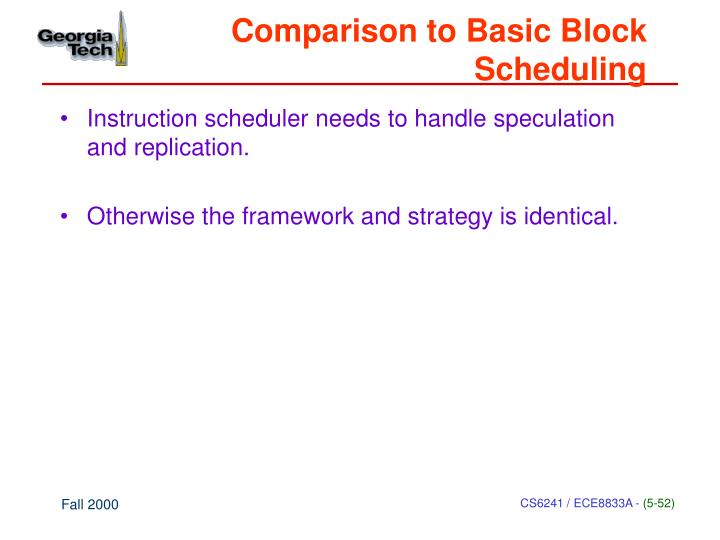 Comparison to Basic Block Scheduling