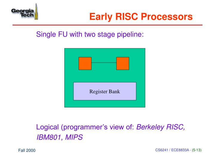 Early RISC Processors